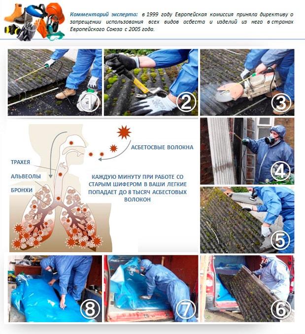 ремонт шиферной кровли
