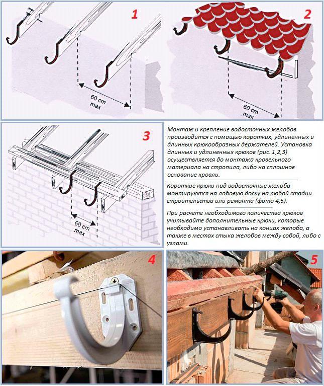 Монтаж водосточной системы металлпрофиль своими руками 95